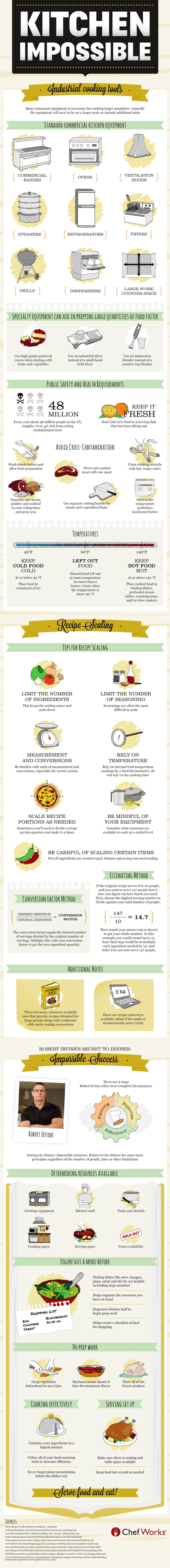 kitchen_impossible_infographic-s